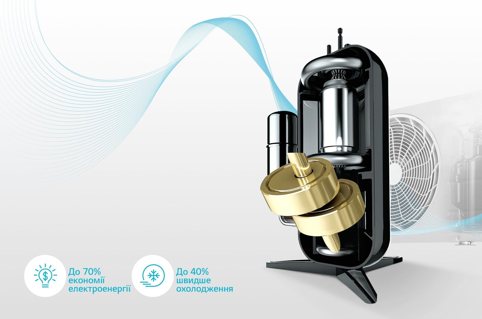 Dual Inverter Compressor™ з гарантією 10 років1