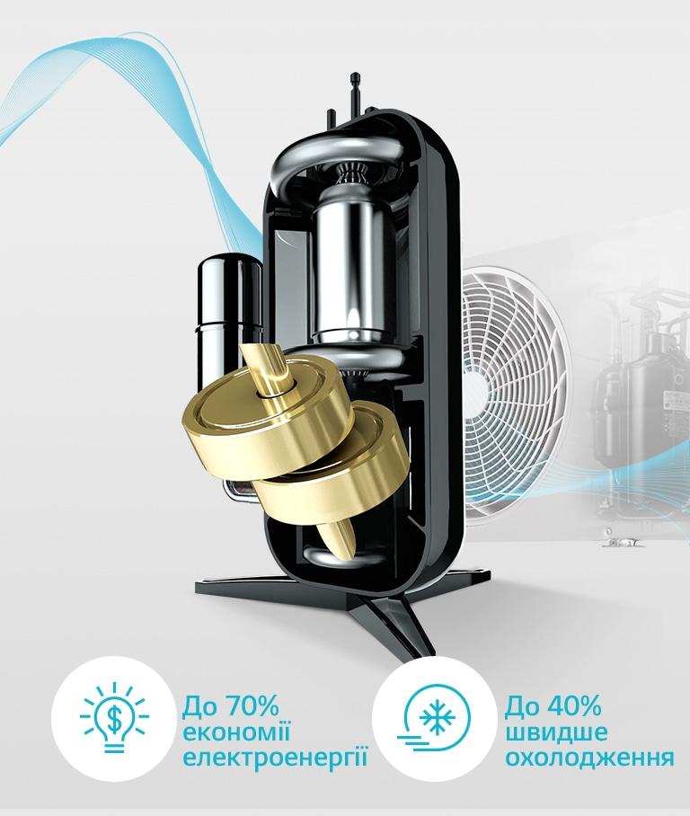Dual Inverter Compressor™ з гарантією 10 років2