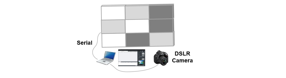 The camera calibration of SuperSign WB