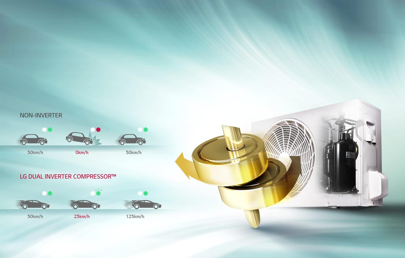 Dual Inverter Compressor?1