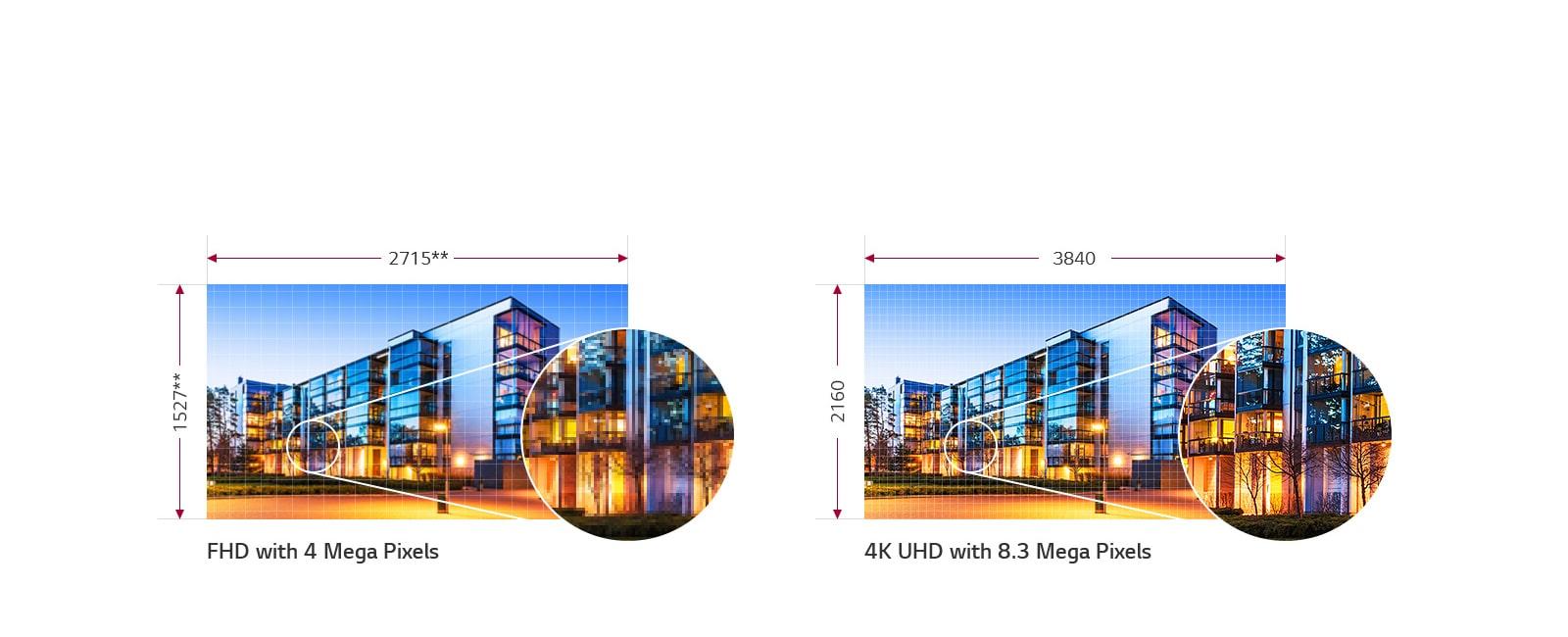 4K UHD with 8.3 Megapixels1