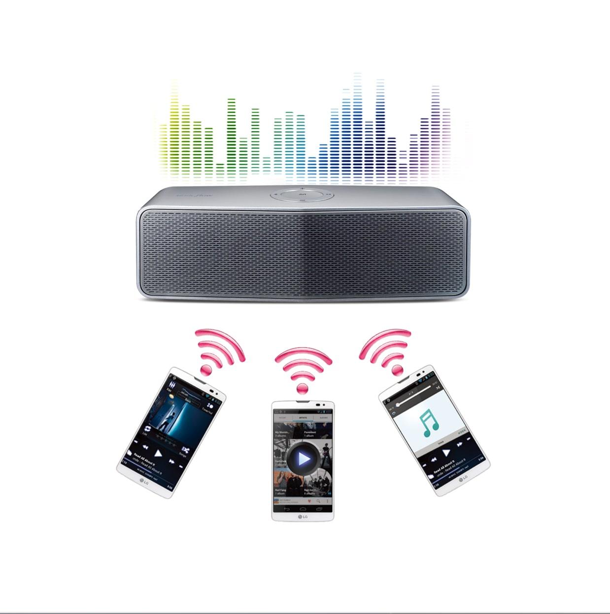 NP7550: LG Music Flow P7 Portable Bluetooth Speaker