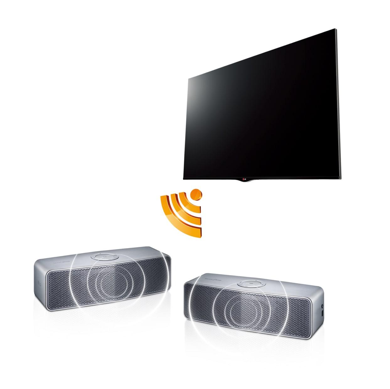 TV SOUND SYNC