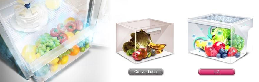 <span> Bac à légumes Moist Balance ™ </ span>