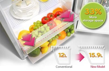 <span>Big Vegetable box</span>