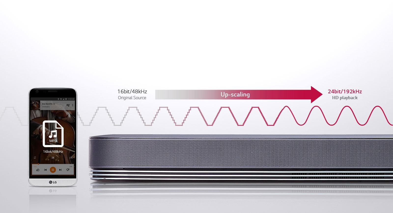 SJ9_High-Resolution-Audio-Upconverting_23102017_D