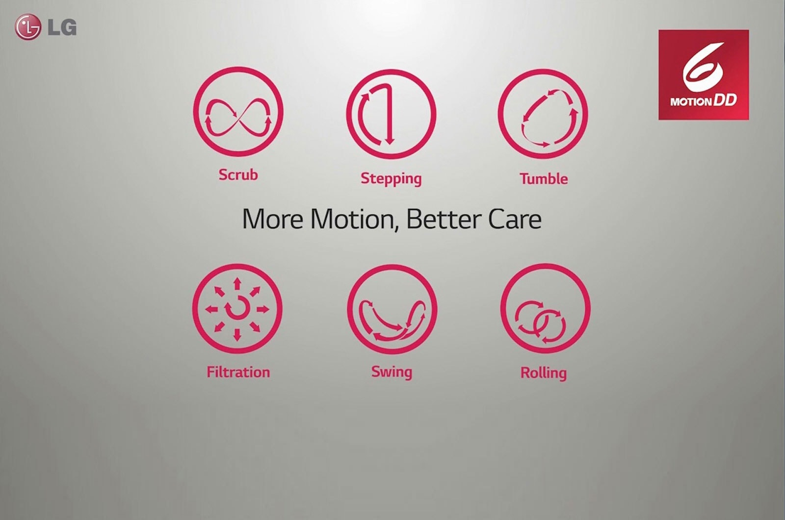 F2J6HGP2S_More-motion-better-care-D
