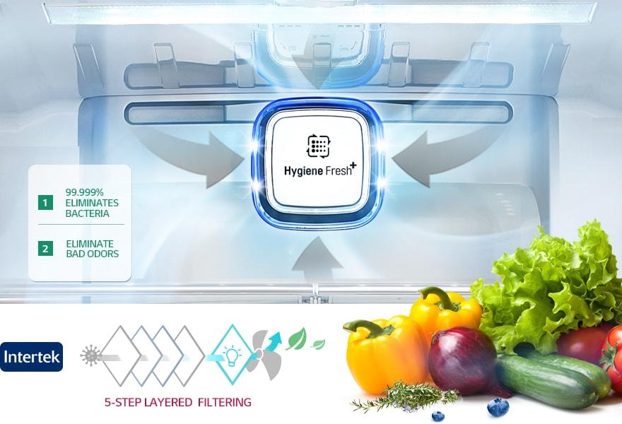 WHAT KEEPS FEED FRESH? THE CLEAN AIR THAT STAYS CLEAN INSIDE THROUGH HYGIENE FRESH+™