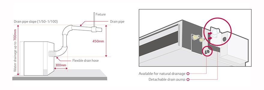 Single Phase (High Static) 15kW Ducted Air Conditioner| LG Australia
