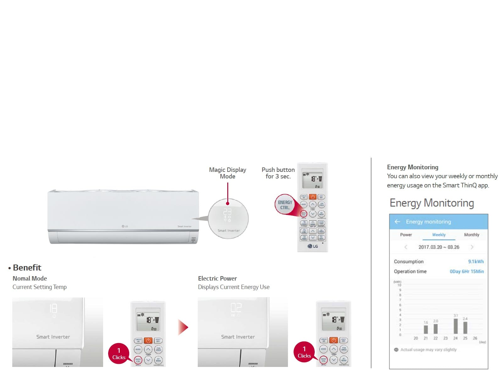 View your real time energy usage1
