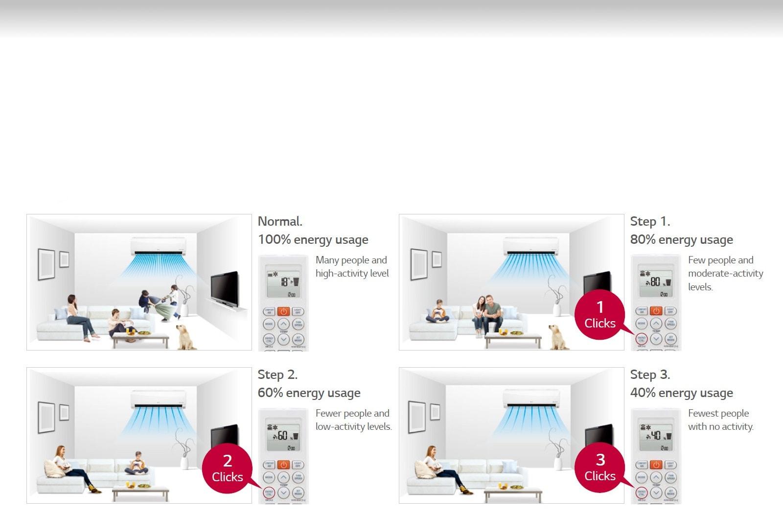 D04_Active_Energy_Control_D4a