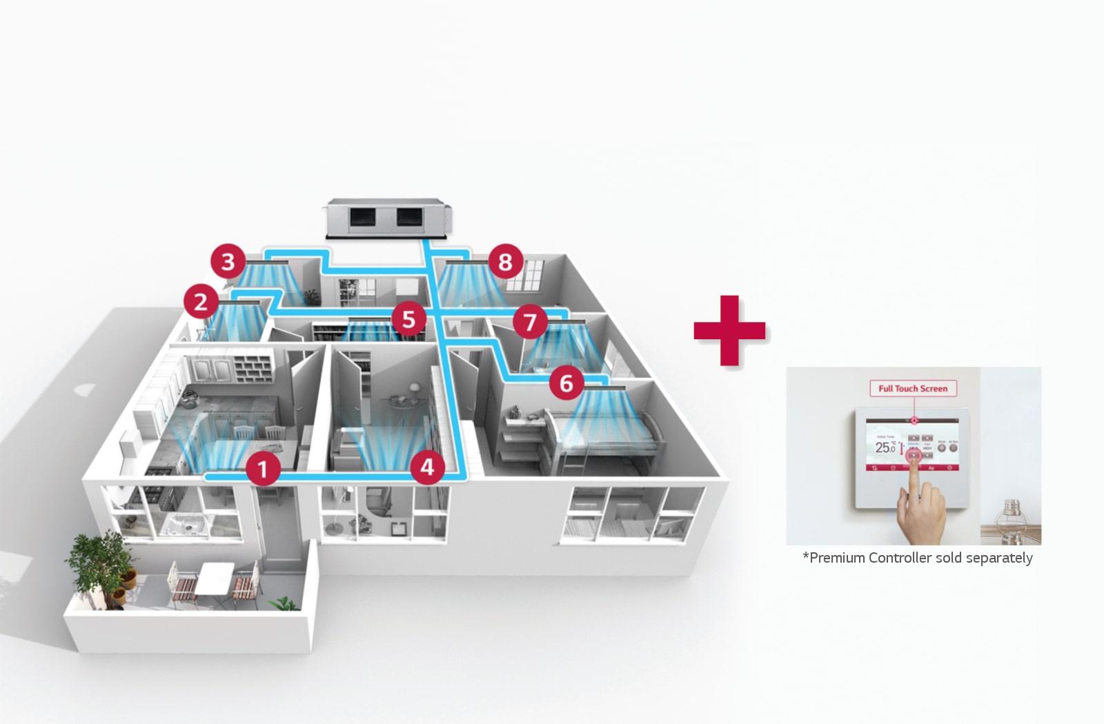 Zone control - desktop_s2