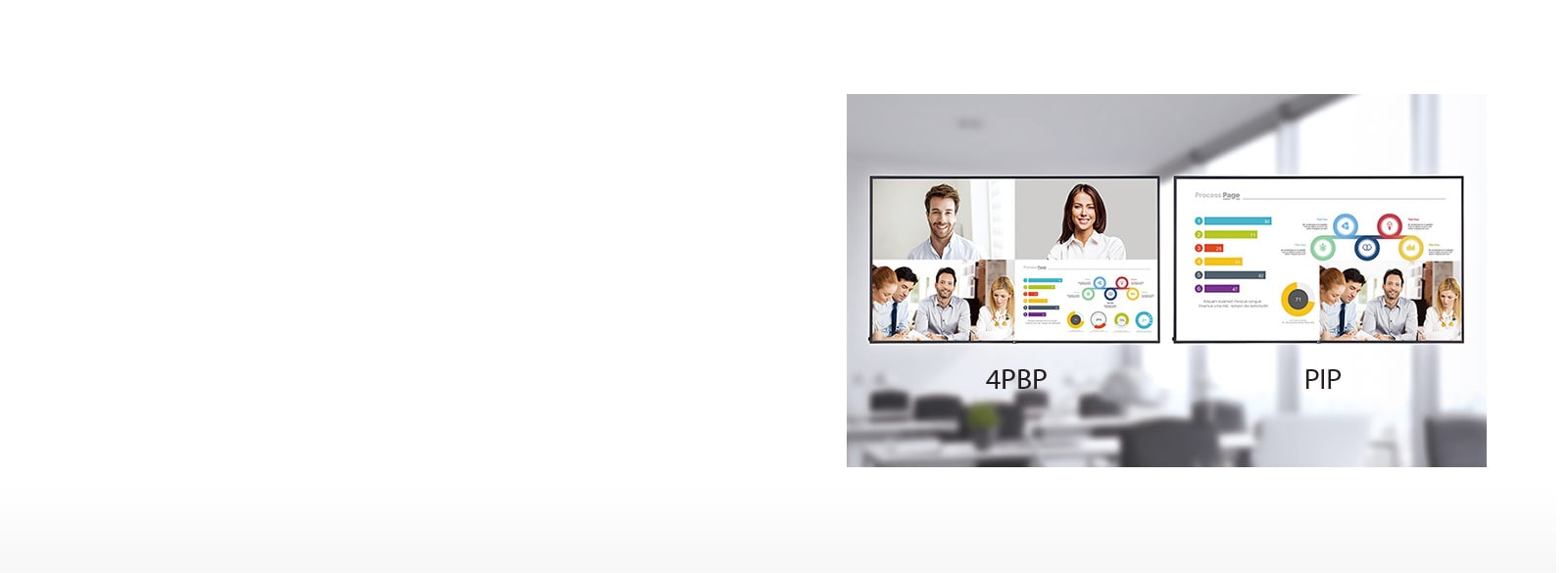 Split Screen with PBP/PIP<br>1
