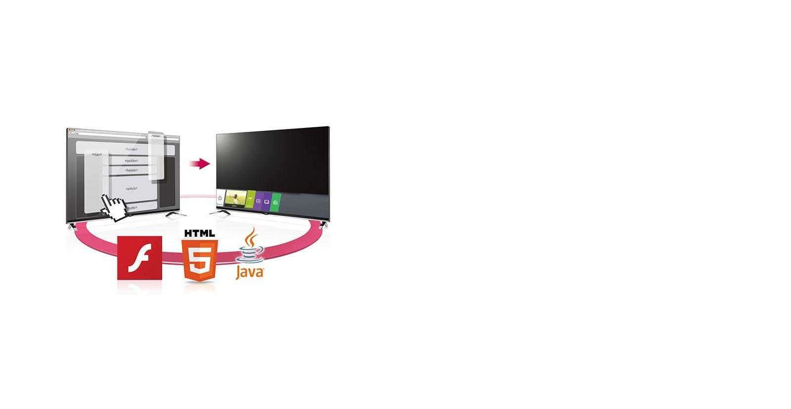 Smart Content Customisation1