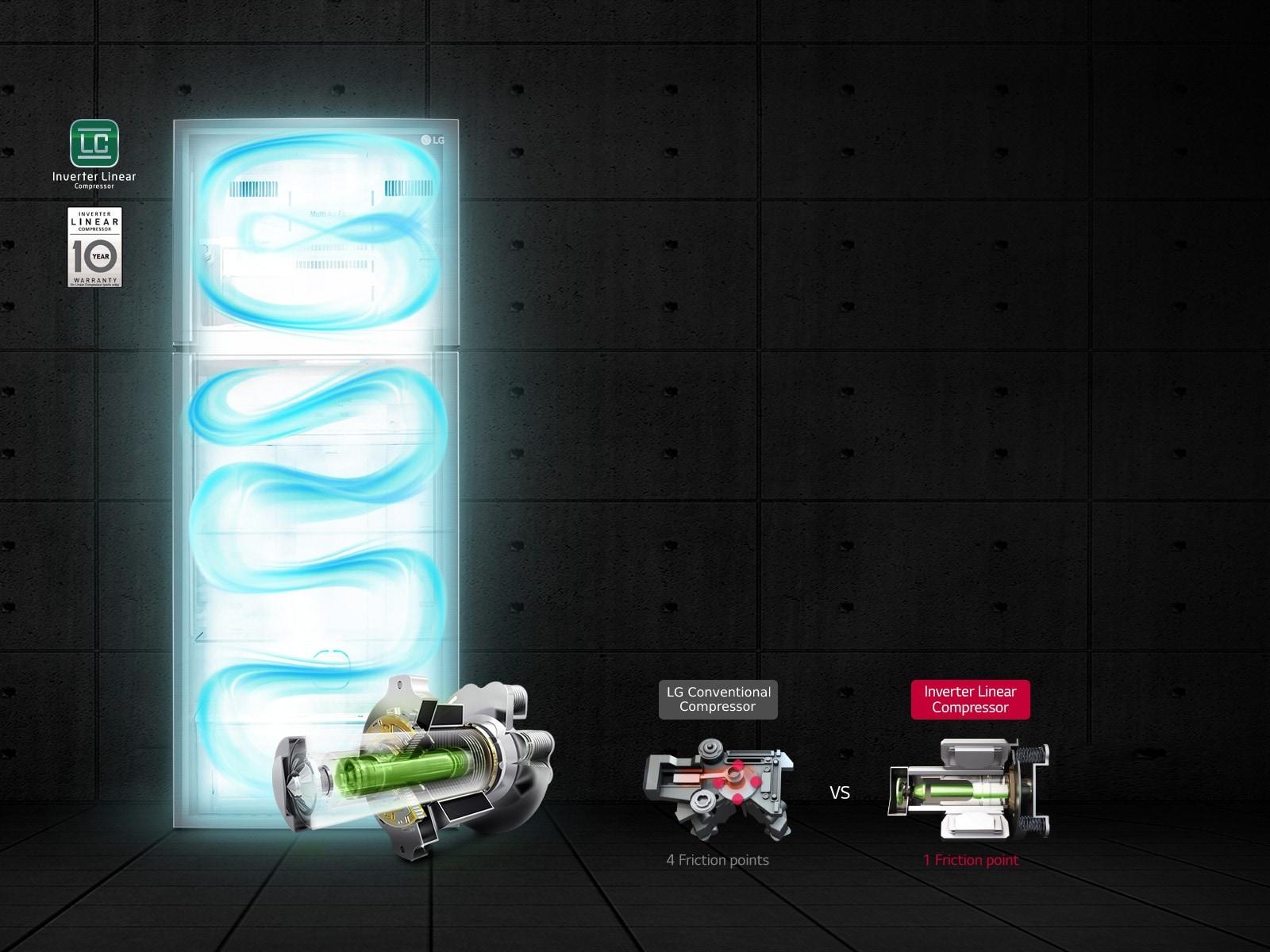 10 Year Parts Warranty On Linear Compressor3