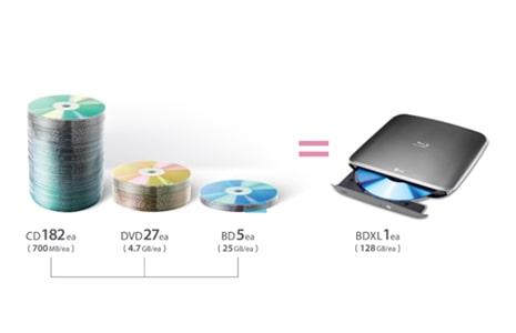 LG BH16NS40 - 100GB, 128GB BDX...