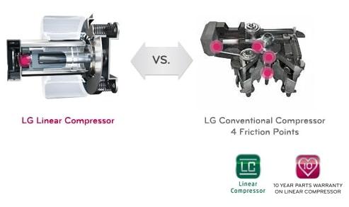 10 Year Parts Warranty on Linear Compressor