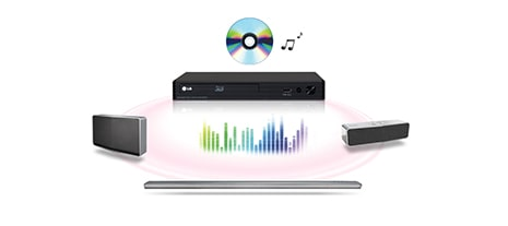 CD/USB Multi-Room Streaming