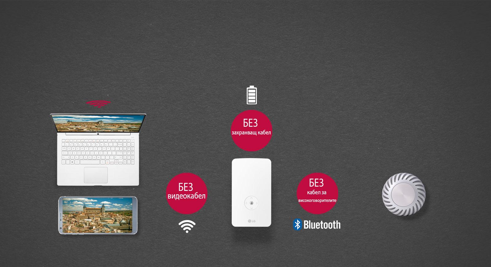 02_PH30JG_Triple-Wireless_D