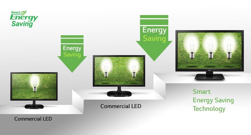 Интелигентно спестяване на енергия (Smart Energy Saving)