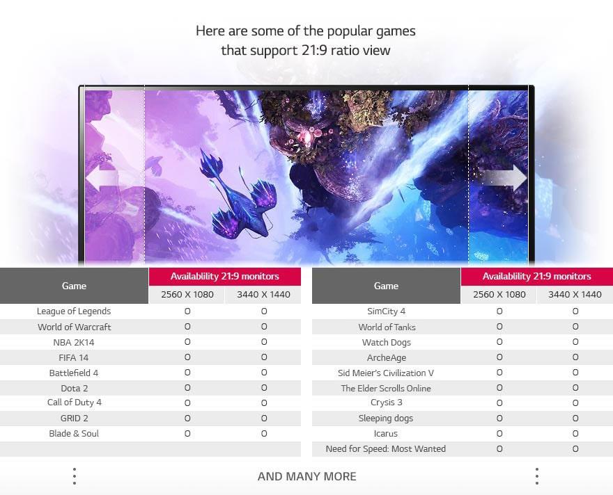 Всъщност, най-добрите игри вече на 21:9 екран
