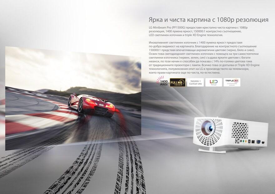 Ярка и чиста картина с 1080p резолюция