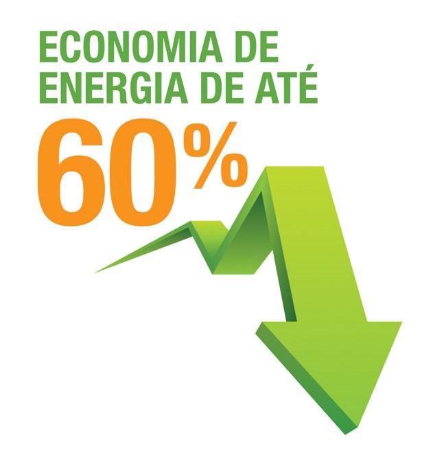 Economia de energia  com Inverter V