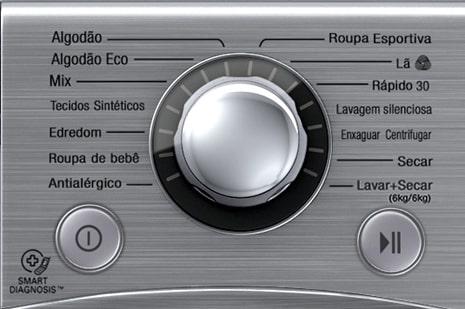 Programas de lavagem – 10,2Kg