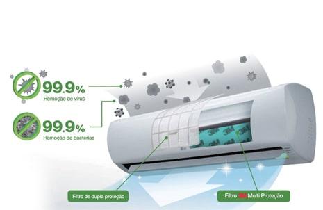 Filtro Multiproteção LG com tecnologia 3M