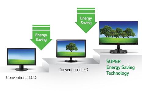 Redução de consumo de energia