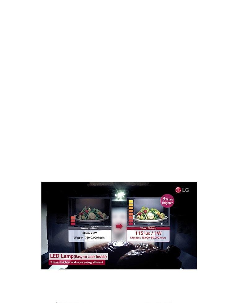 Lg Lmc2075st 2 0 Cu Ft Neochef Countertop Microwave