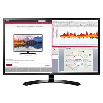 32'' Class Full HD IPS LED Monitor (31.5'' Diagonal)1