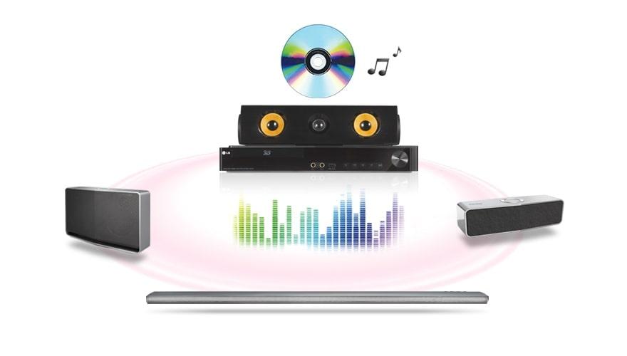 Smart Hi-Fi Compatible