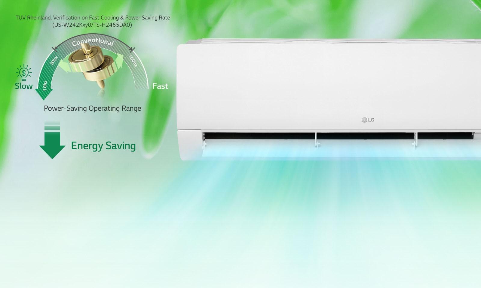 AHORRO DE ENERGÍA lg airconditioner