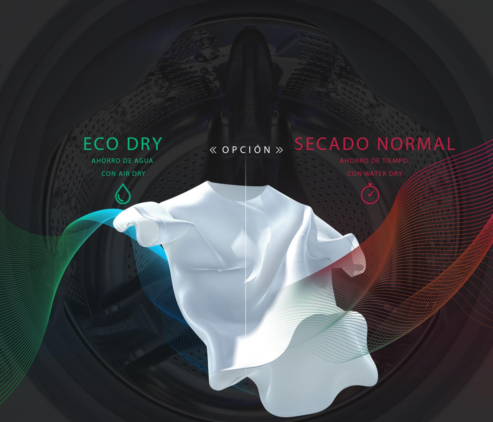 Ahorra Agua y Ahorra dinero con EcoHybrid1
