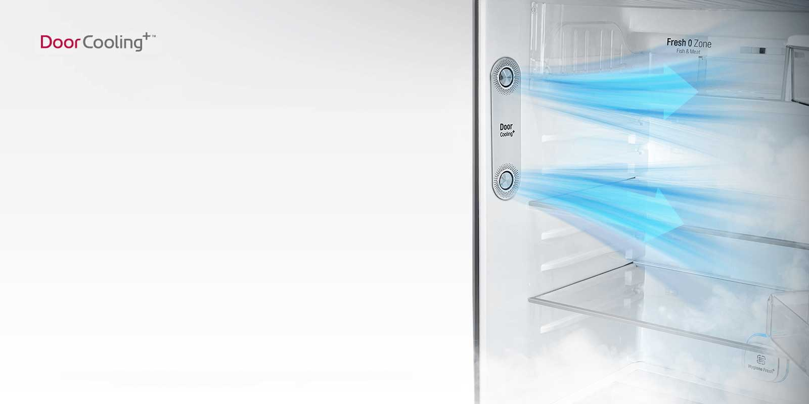 Fast and Constant Cooling in Every Space