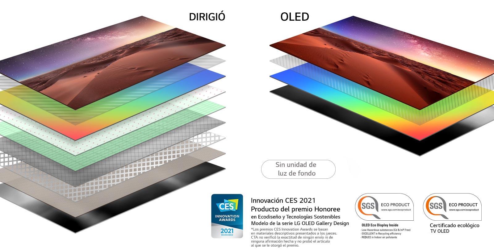 Comparación entre la composición de la capa de la pantalla del televisor LED retroiluminado y el televisor OLED autoiluminado (reproducir el vídeo)