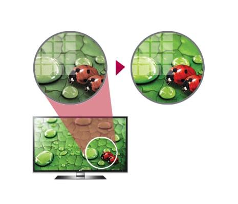 Full HD Up-scaling