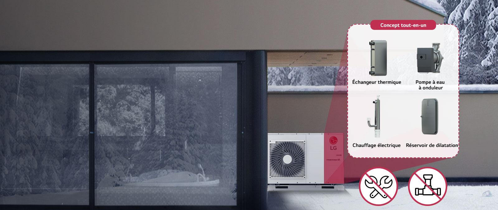 lg hm051m pompe chaleur lg suisse. Black Bedroom Furniture Sets. Home Design Ideas