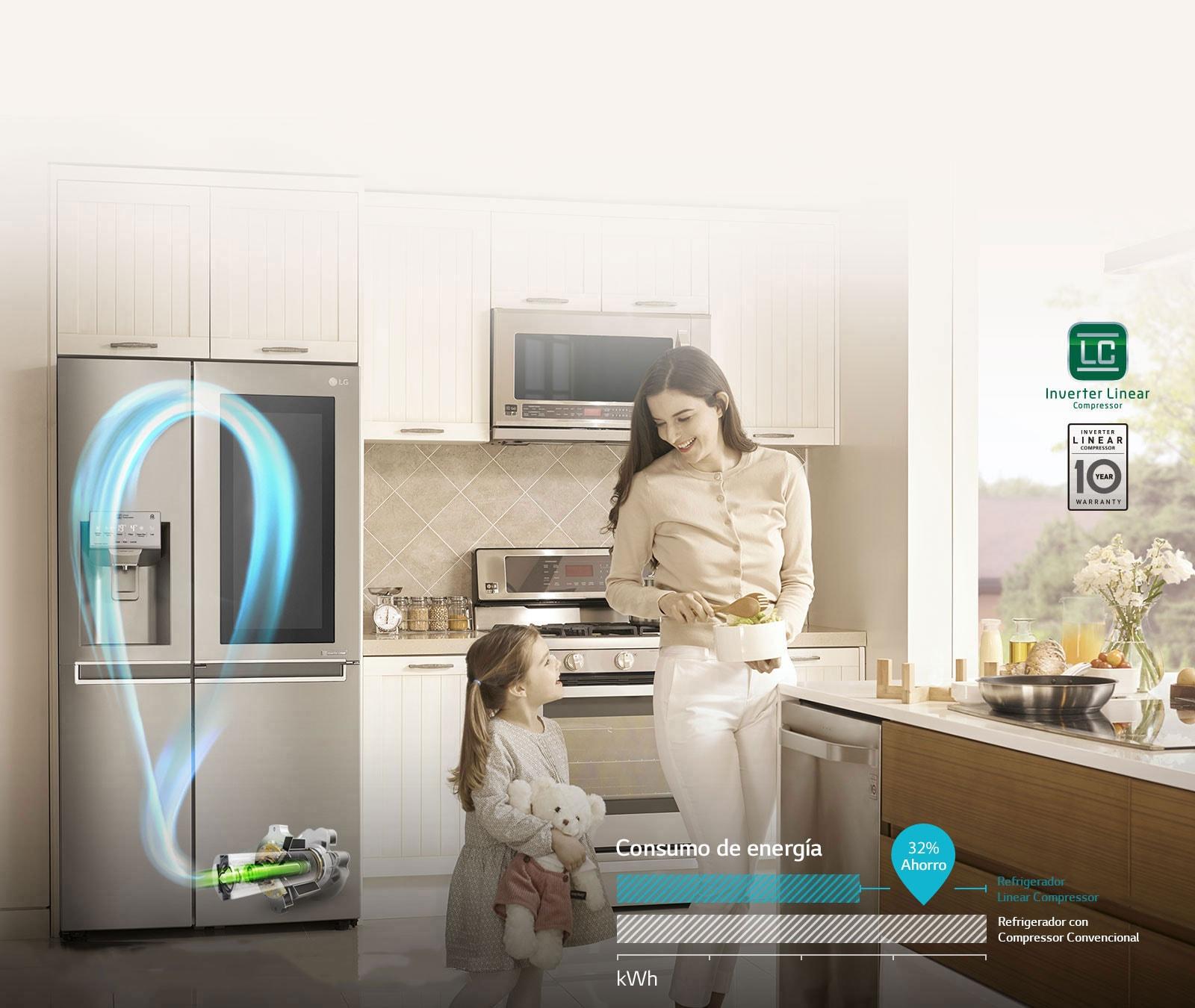 Ahorro de energía con Inverter Linear Compressor1