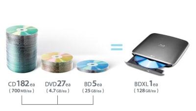 BDXL™ Ultimate Capacity