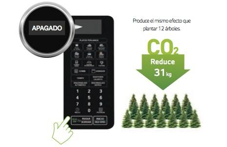 AHORRO DE ENERGÍA CON ECO - ON