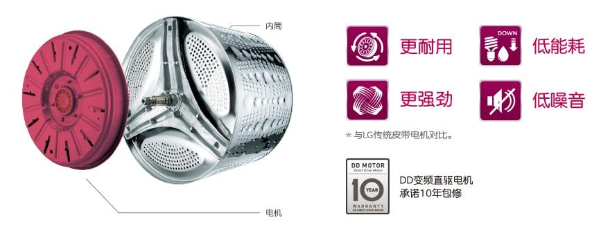 dd变频电机_dd变频直驱电机
