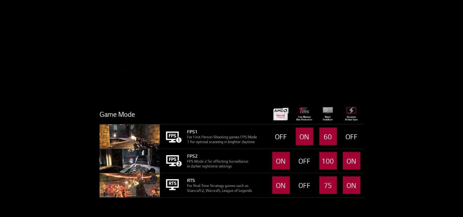 Modo juego monitor LG