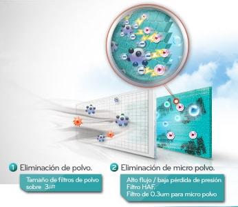 Multi filtro protector 3M