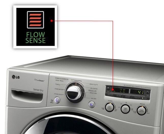 Sistema FlowSense™