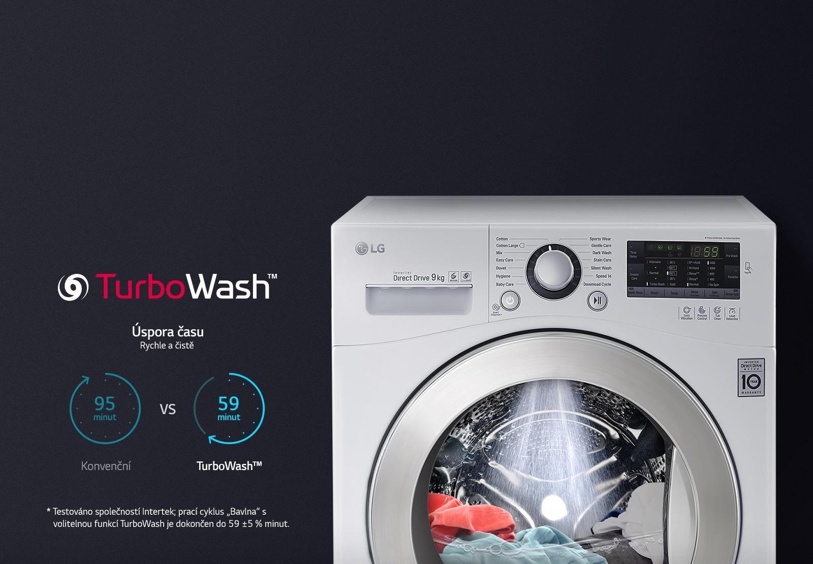 RYCHLÉ a ČISTÉ praní