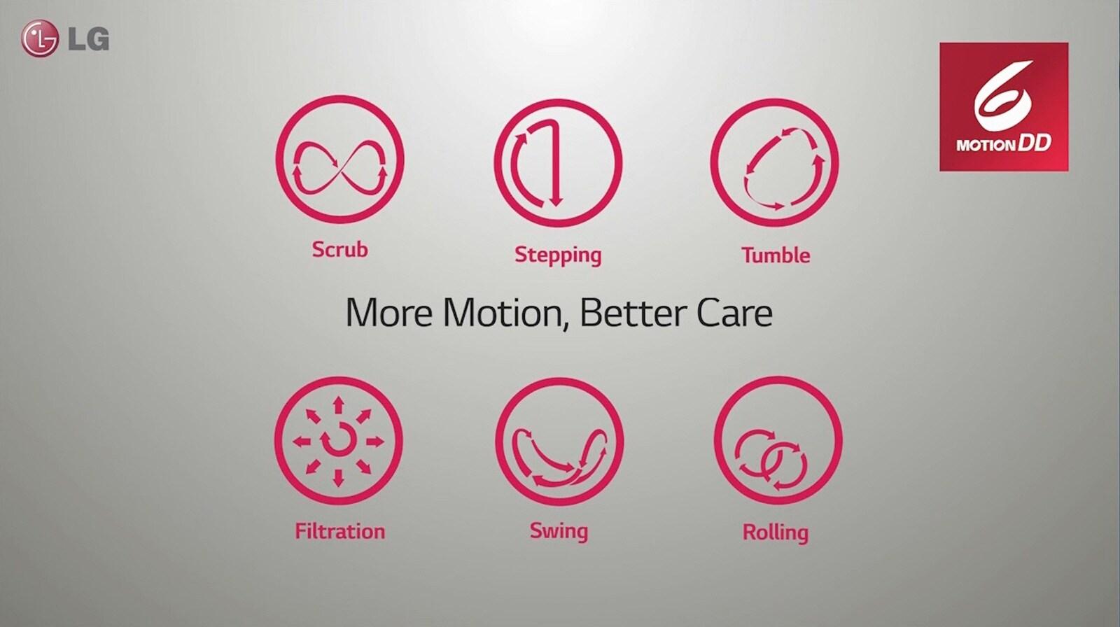 CZ_Prime Plus_2016_6 Motion DD Video