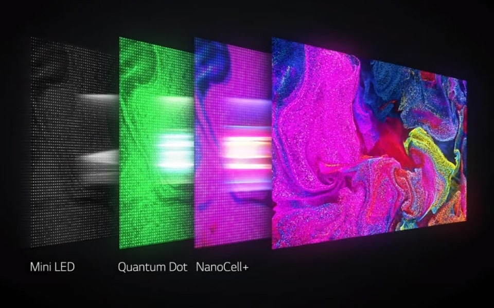 A comparison of some of the different TV screens in the LG product range
