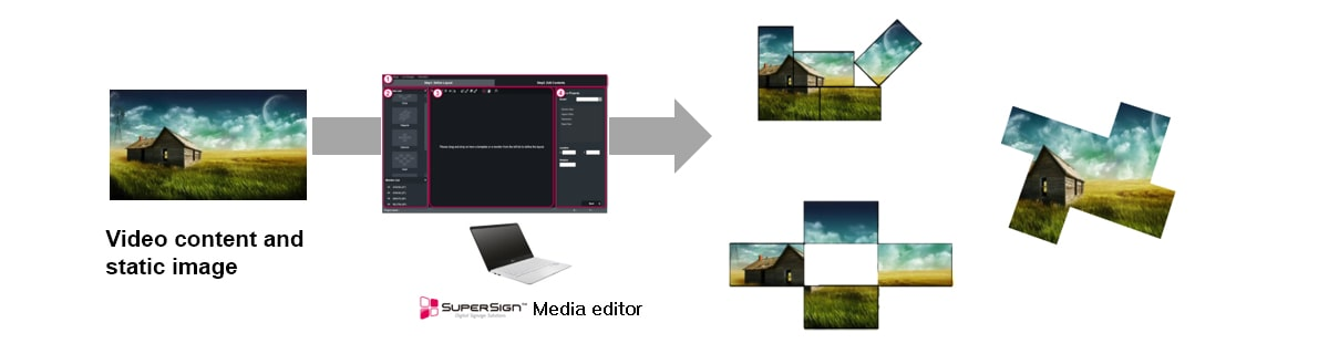 Example of when creating content via SuperSign Media editor